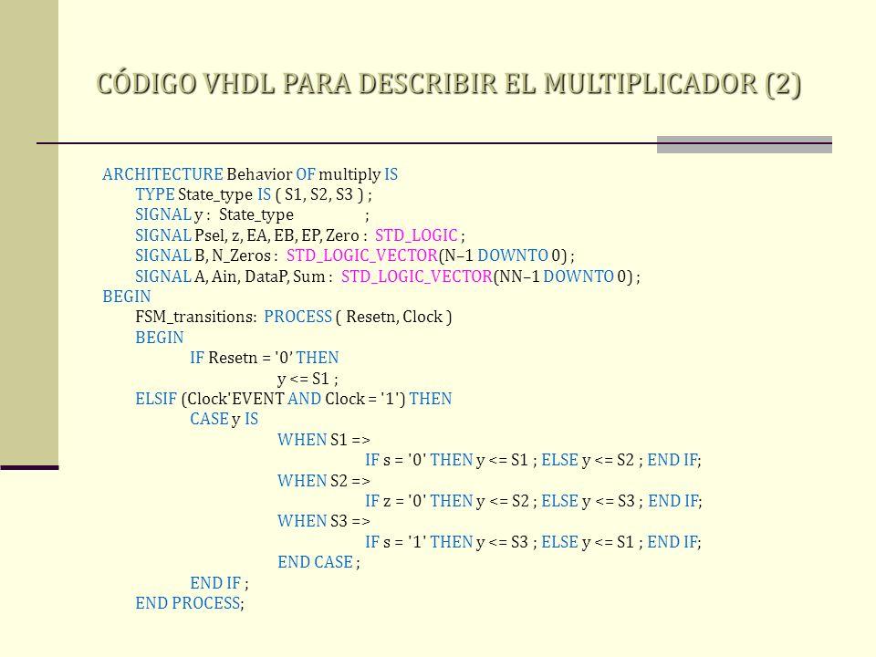 CÓDIGO VHDL PARA DESCRIBIR EL MULTIPLICADOR (2)