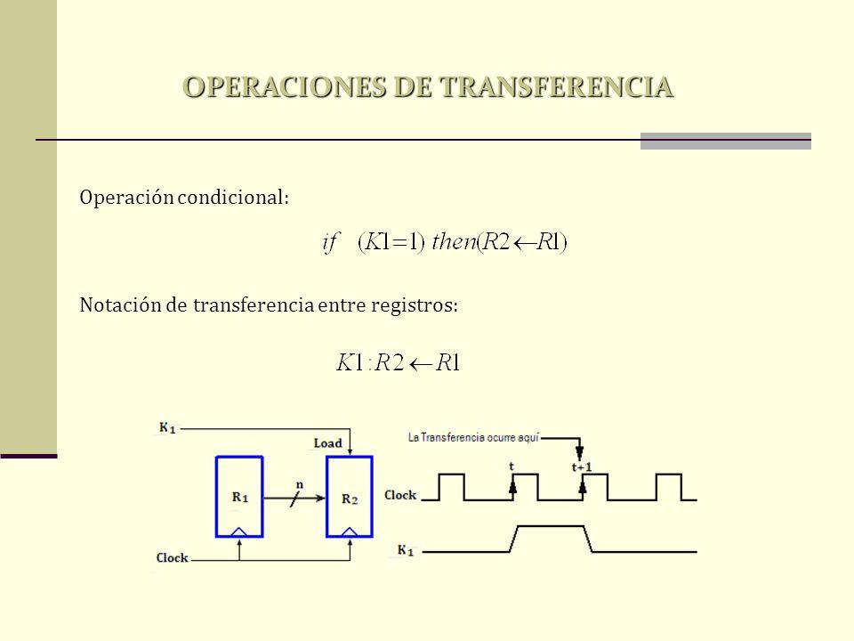 OPERACIONES DE TRANSFERENCIA
