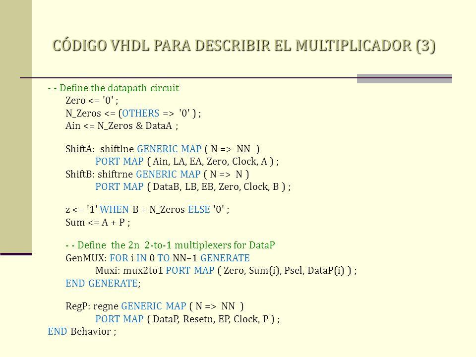 CÓDIGO VHDL PARA DESCRIBIR EL MULTIPLICADOR (3)