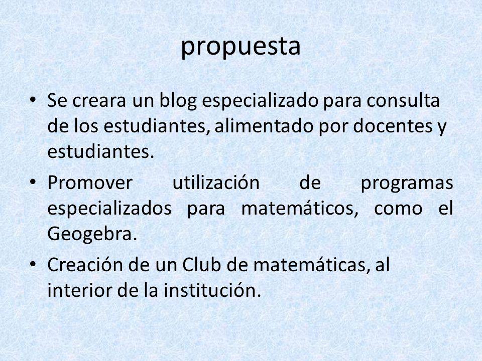 propuesta Se creara un blog especializado para consulta de los estudiantes, alimentado por docentes y estudiantes.