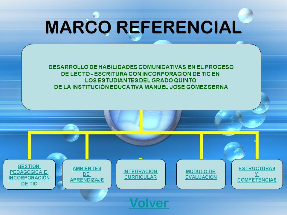 MARCO REFERENCIAL Volver