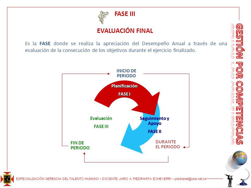 FASE III EVALUACIÓN FINAL