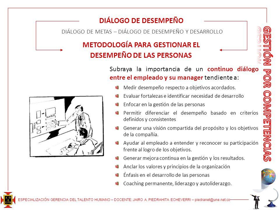 METODOLOGÍA PARA GESTIONAR EL DESEMPEÑO DE LAS PERSONAS