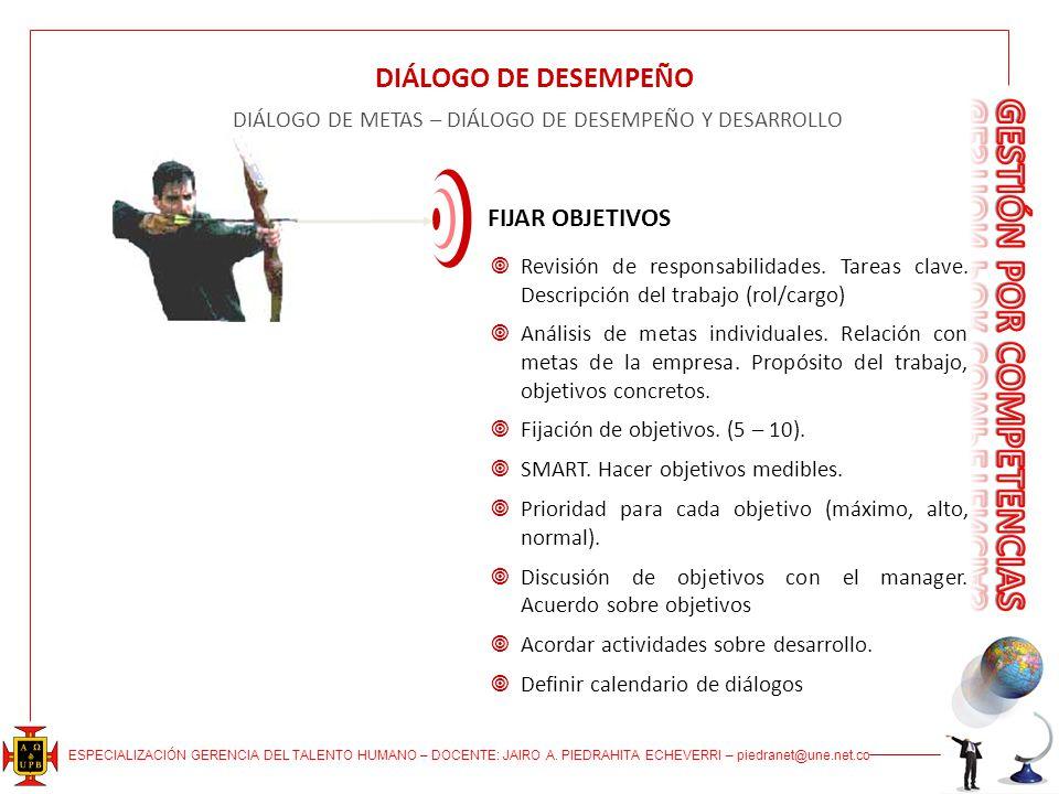 DIÁLOGO DE DESEMPEÑO DIÁLOGO DE METAS – DIÁLOGO DE DESEMPEÑO Y DESARROLLO