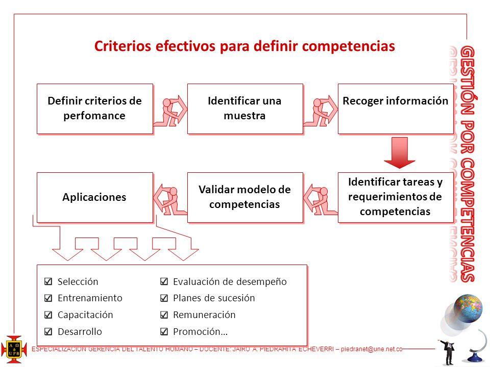 Criterios efectivos para definir competencias