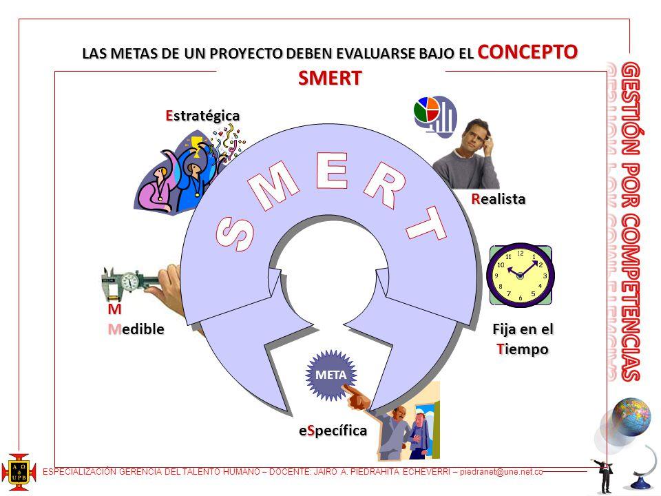 LAS METAS DE UN PROYECTO DEBEN EVALUARSE BAJO EL CONCEPTO SMERT