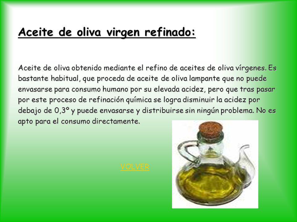Aceite de oliva virgen refinado: