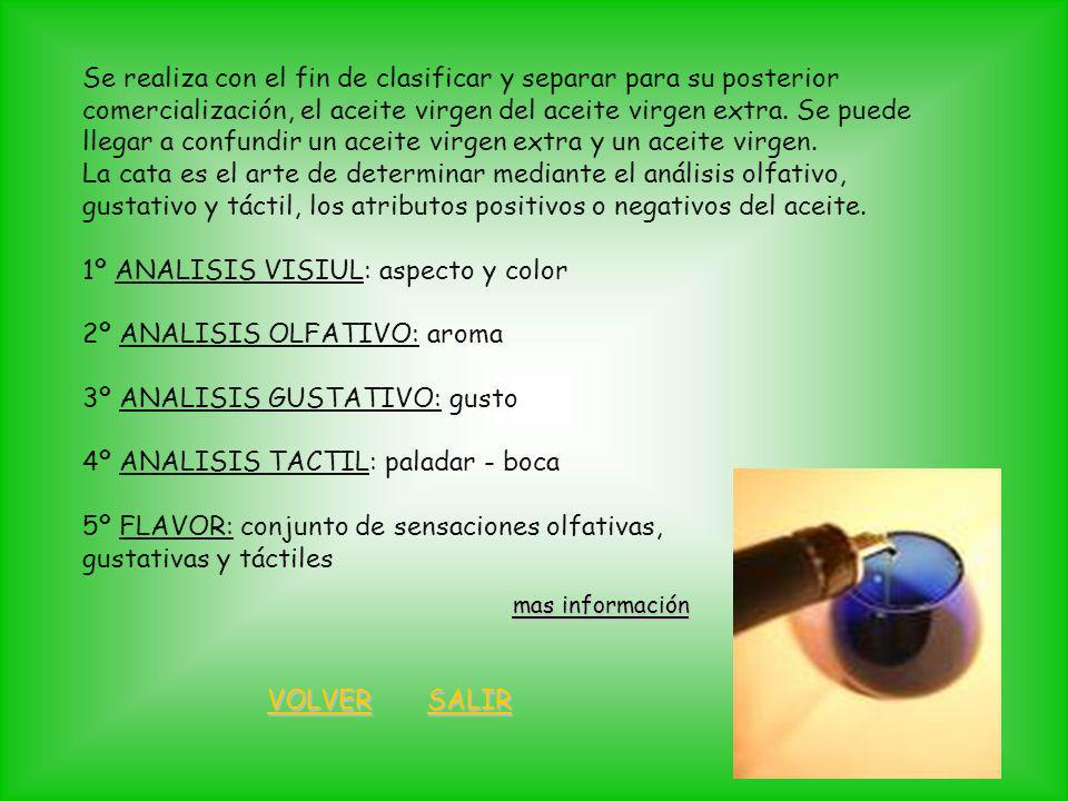 1º ANALISIS VISIUL: aspecto y color 2º ANALISIS OLFATIVO: aroma