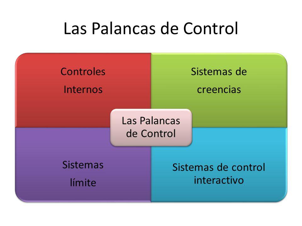 Las Palancas de Control