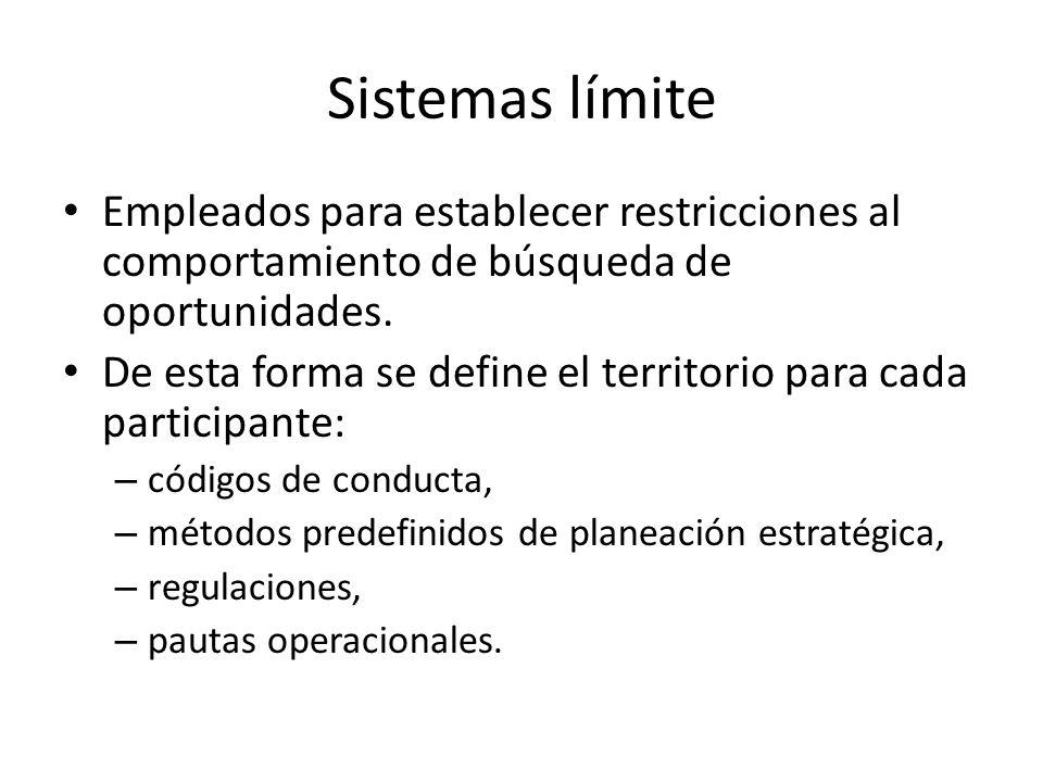 Sistemas límite Empleados para establecer restricciones al comportamiento de búsqueda de oportunidades.