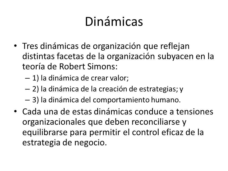 DinámicasTres dinámicas de organización que reflejan distintas facetas de la organización subyacen en la teoría de Robert Simons: