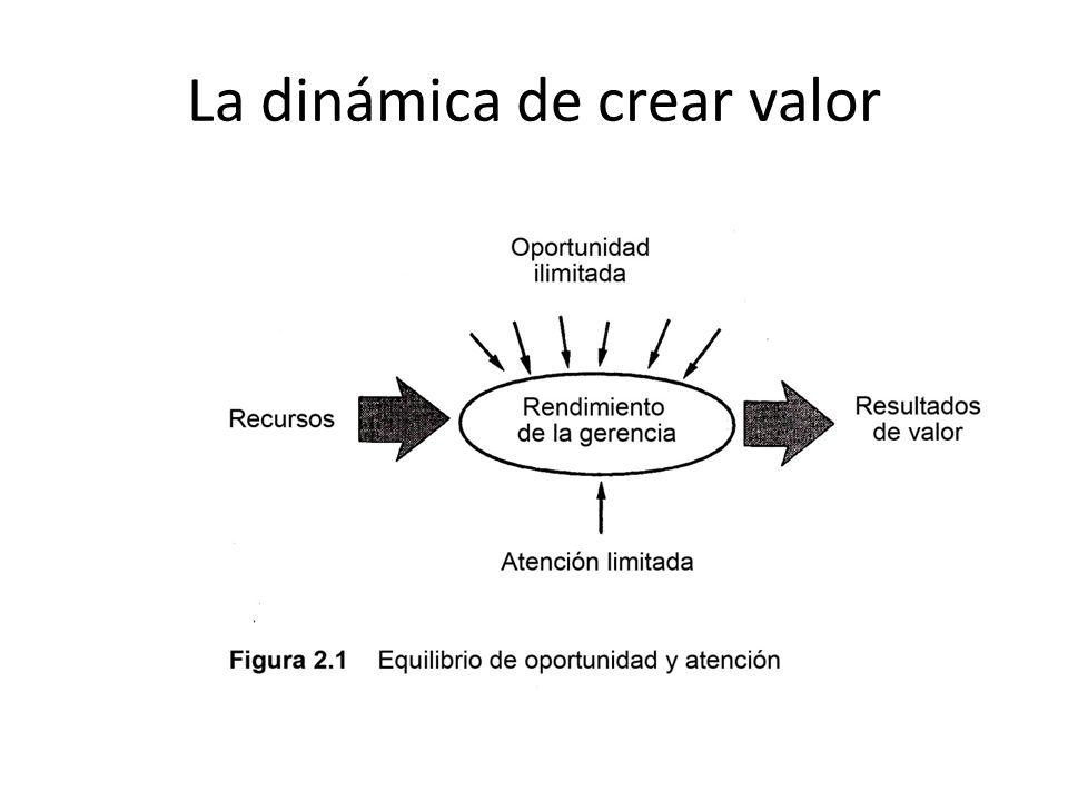 La dinámica de crear valor