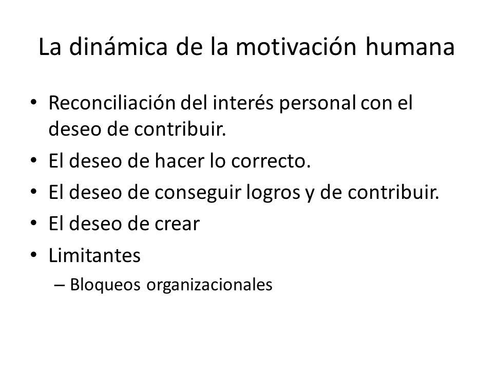 La dinámica de la motivación humana