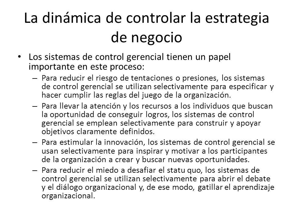 La dinámica de controlar la estrategia de negocio
