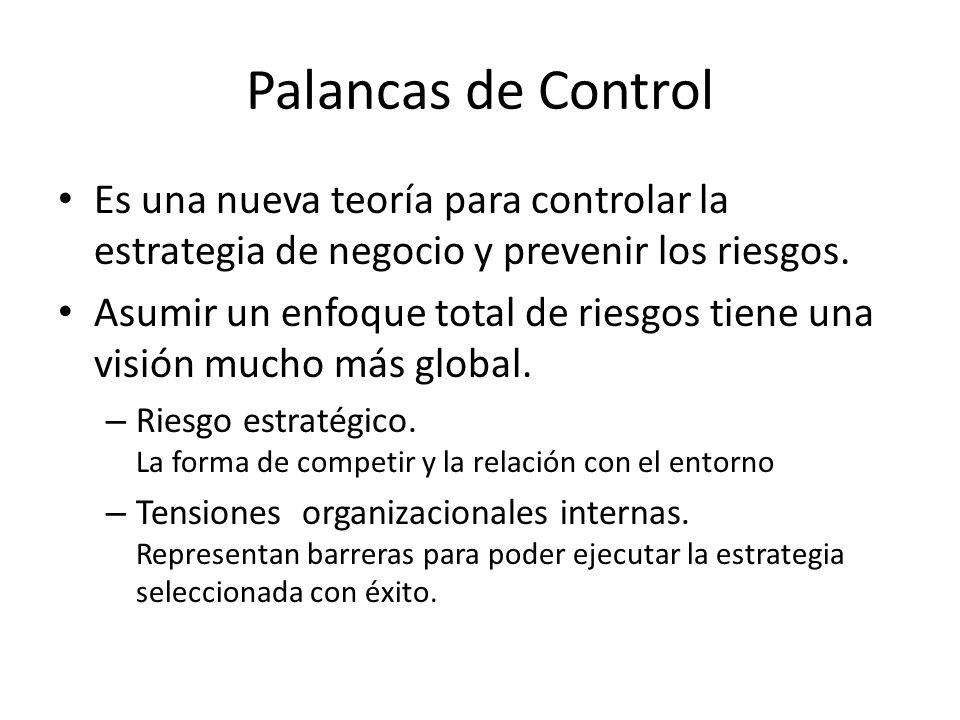 Palancas de Control Es una nueva teoría para controlar la estrategia de negocio y prevenir los riesgos.