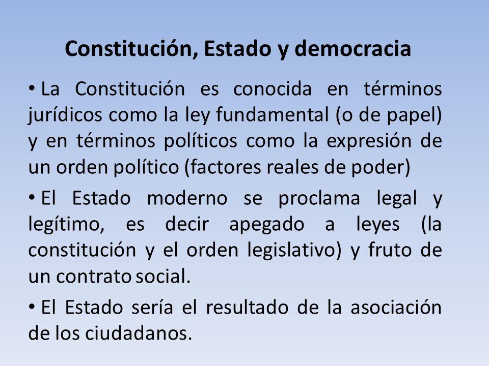 Constitución, Estado y democracia