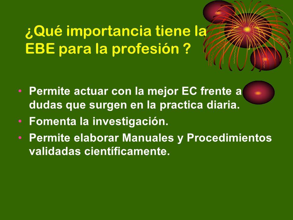 ¿Qué importancia tiene la EBE para la profesión