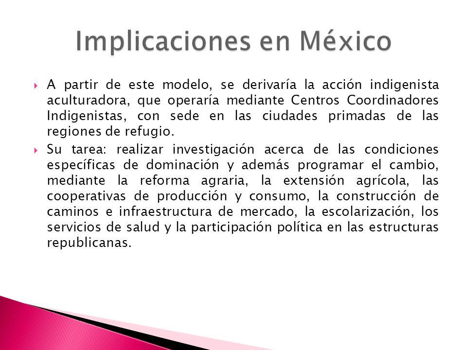 Implicaciones en México