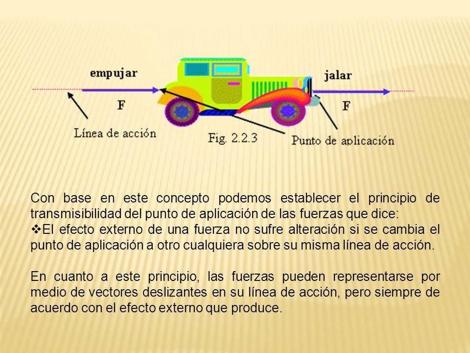 Con base en este concepto podemos establecer el principio de transmisibilidad del punto de aplicación de las fuerzas que dice: