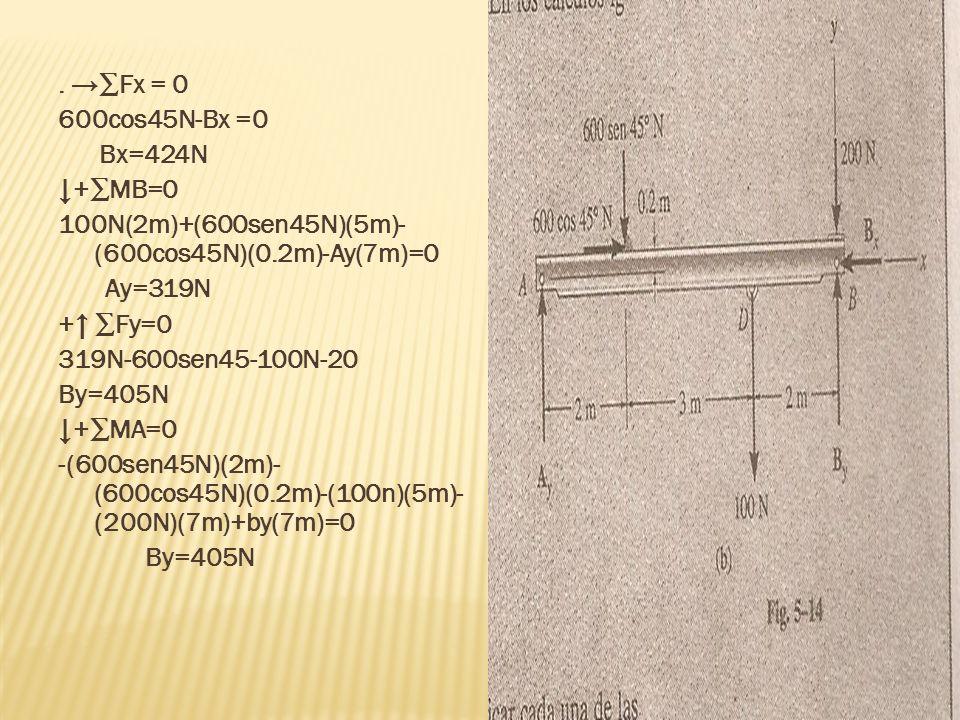 . →∑Fx = 0 600cos45N-Bx =0. Bx=424N. ↓+∑MB=0. 100N(2m)+(600sen45N)(5m)-(600cos45N)(0.2m)-Ay(7m)=0.