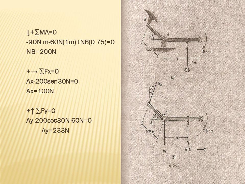 ↓+∑MA=0 -90N.m-60N(1m)+NB(0.75)=0. NB=200N. +→ ∑Fx=0. Ax-200sen30N=0. Ax=100N. +↑ ∑Fy=0. Ay-200cos30N-60N=0.