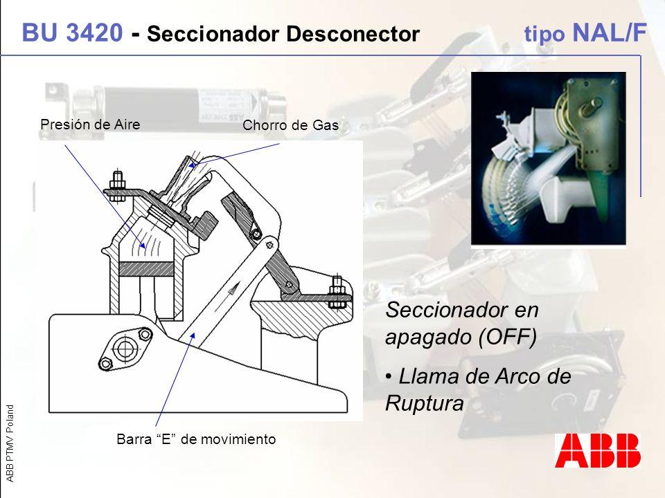 BU 3420 - Seccionador Desconector tipo NAL/F