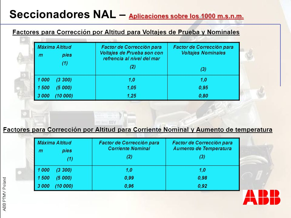 Seccionadores NAL – Aplicaciones sobre los 1000 m.s.n.m.