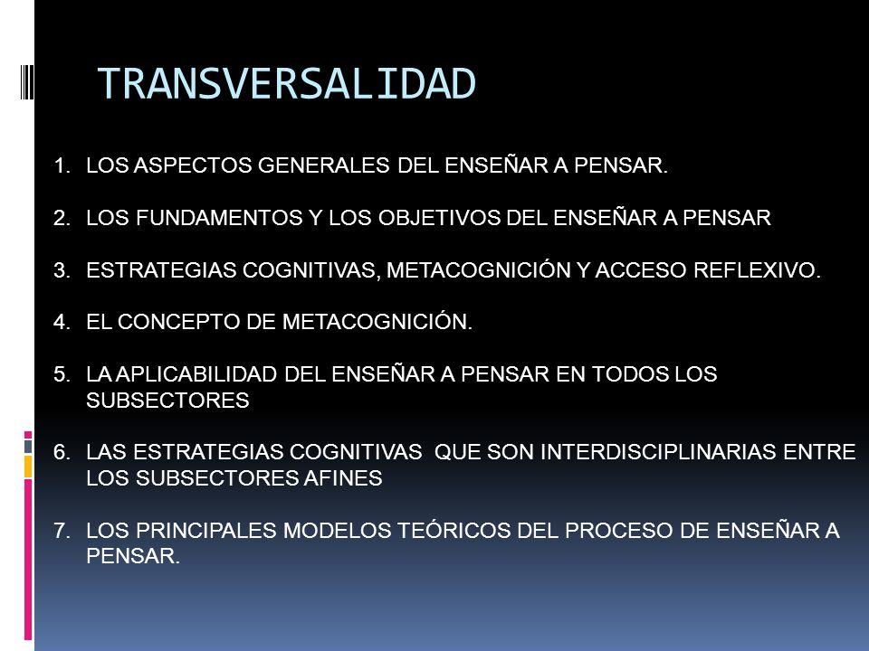 TRANSVERSALIDAD LOS ASPECTOS GENERALES DEL ENSEÑAR A PENSAR.