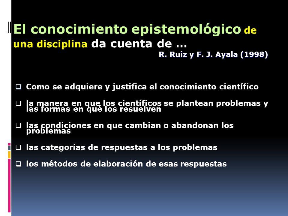 El conocimiento epistemológico de una disciplina da cuenta de …