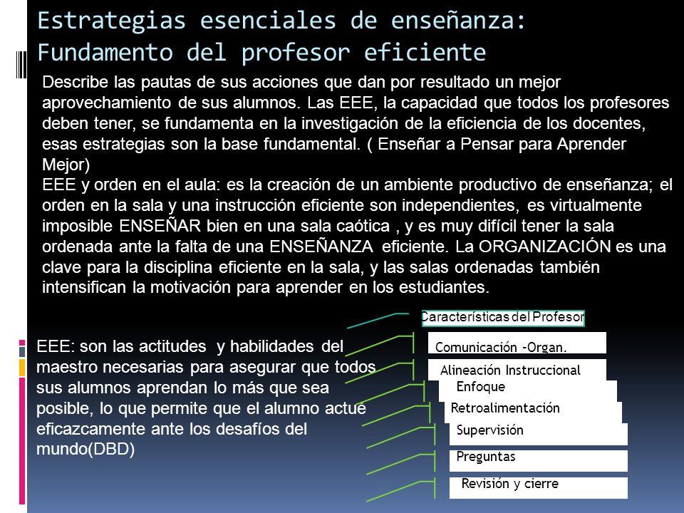 Estrategias esenciales de enseñanza: Fundamento del profesor eficiente