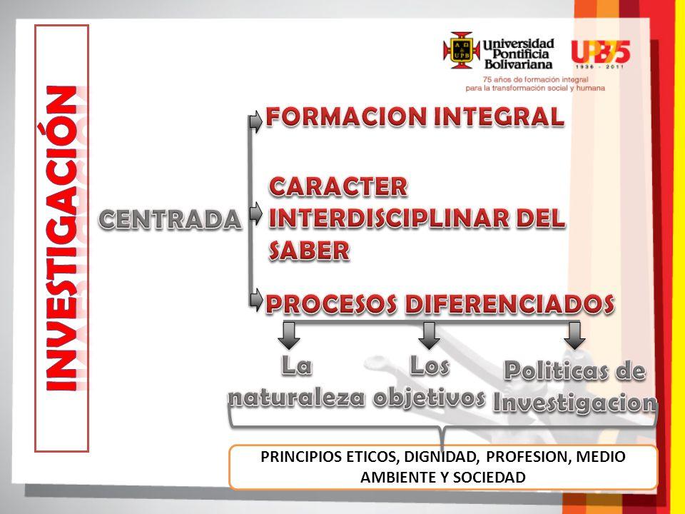 investigación FORMACION INTEGRAL CARACTER INTERDISCIPLINAR DEL SABER