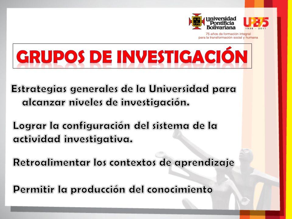 GRUPOS DE INVESTIGACIÓN