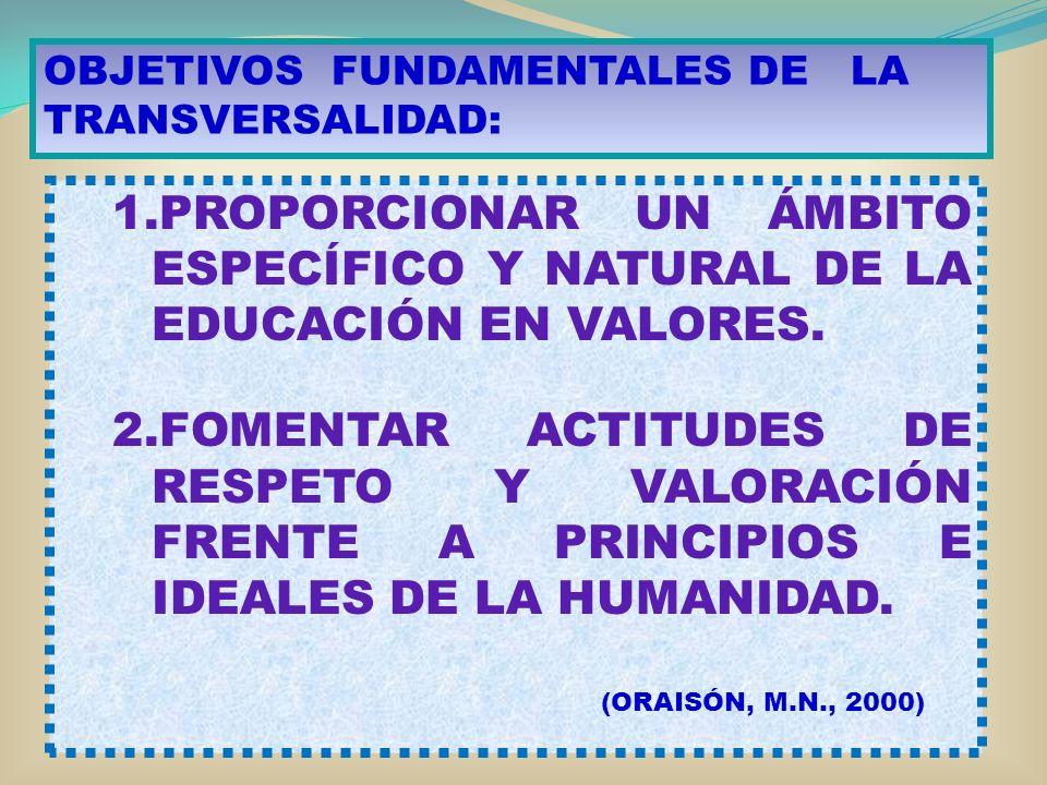 OBJETIVOS FUNDAMENTALES DE LA TRANSVERSALIDAD: