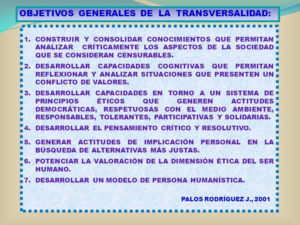 OBJETIVOS GENERALES DE LA TRANSVERSALIDAD: