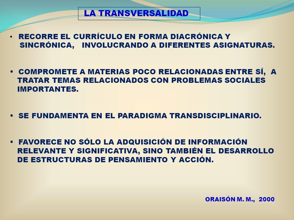 LA TRANSVERSALIDAD RECORRE EL CURRÍCULO EN FORMA DIACRÓNICA Y