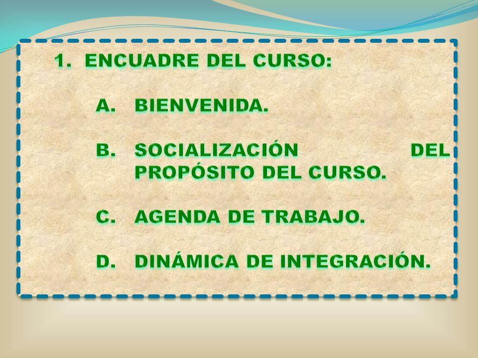 1. ENCUADRE DEL CURSO: BIENVENIDA.