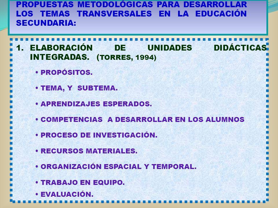 ELABORACIÓN DE UNIDADES DIDÁCTICAS INTEGRADAS. (TORRES, 1994)