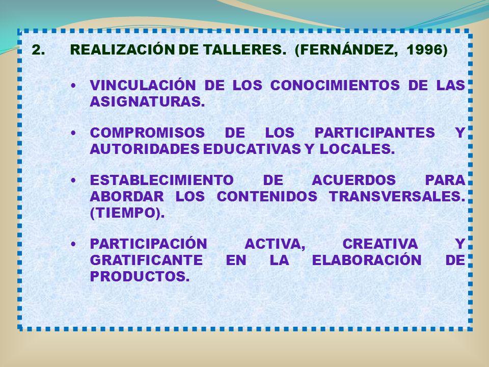 REALIZACIÓN DE TALLERES. (FERNÁNDEZ, 1996)