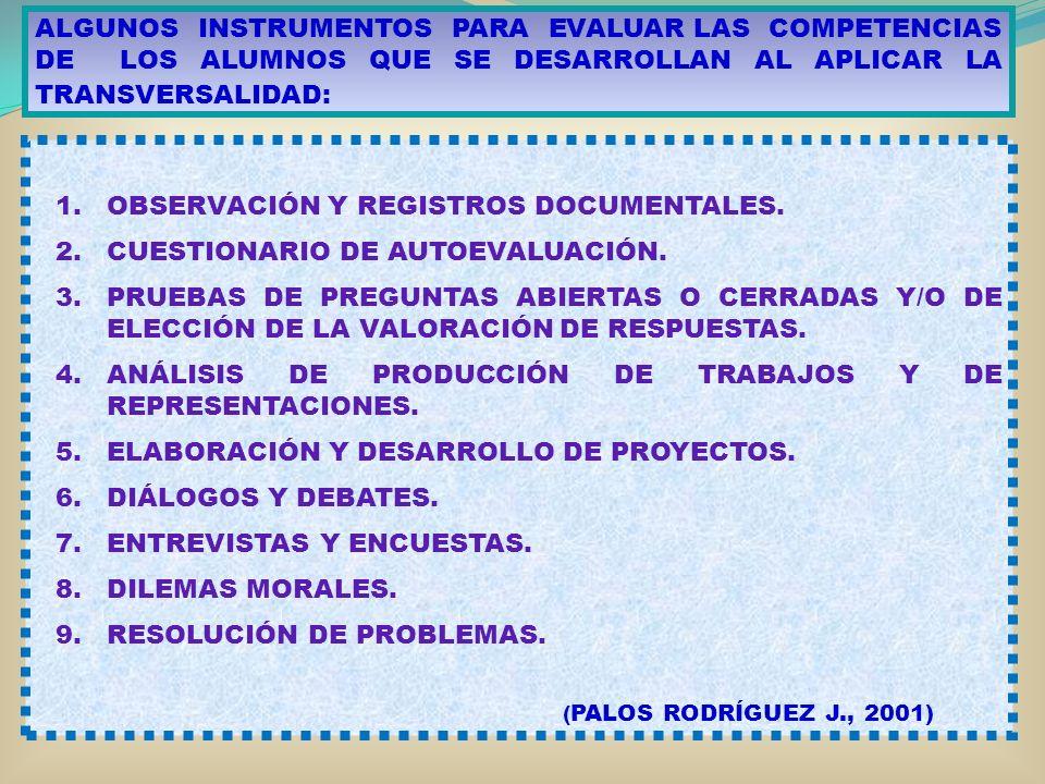 OBSERVACIÓN Y REGISTROS DOCUMENTALES. CUESTIONARIO DE AUTOEVALUACIÓN.