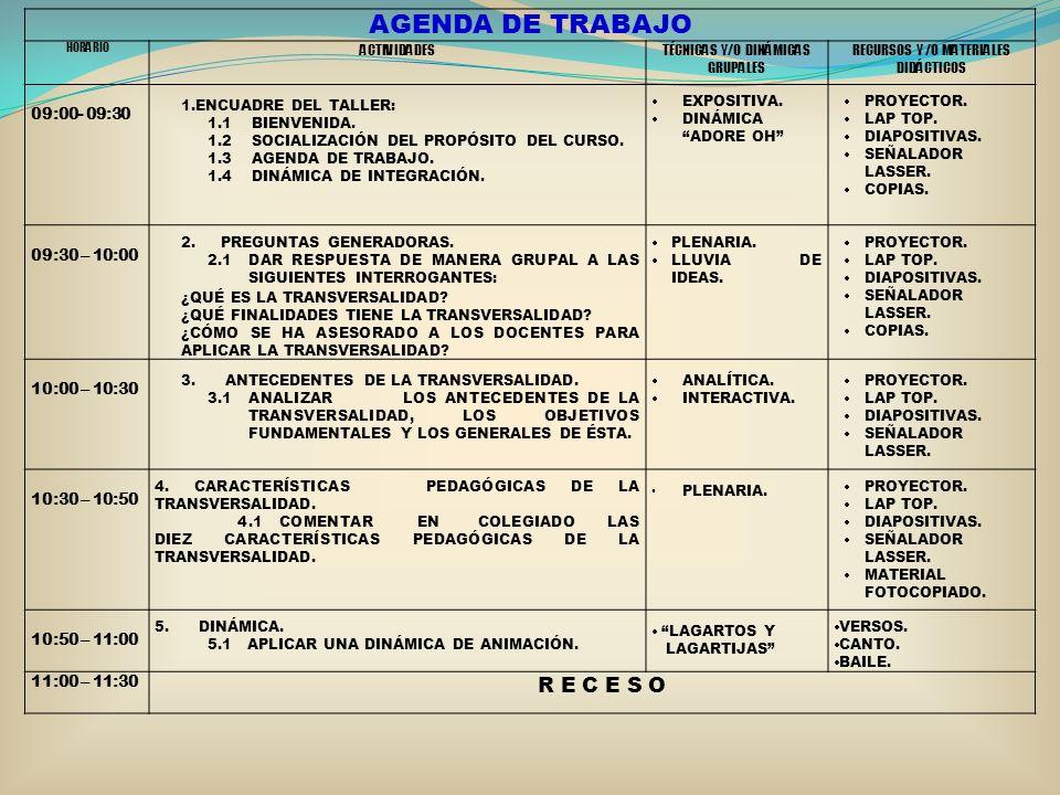 AGENDA DE TRABAJO R E C E S O 09:00- 09:30 09:30 – 10:00 10:00 – 10:30