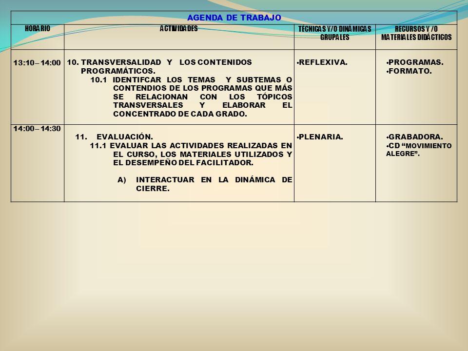 AGENDA DE TRABAJO HORARIO ACTIVIDADES TÉCNICAS Y/O DINÁMICAS GRUPALES