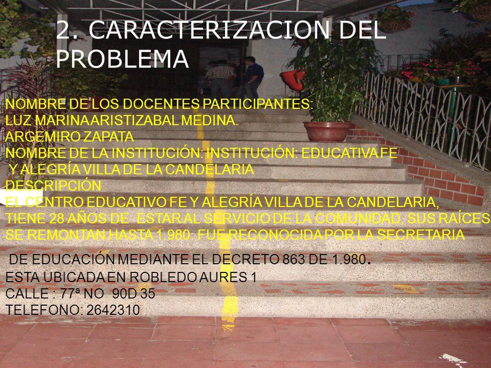 2. CARACTERIZACION DEL PROBLEMA