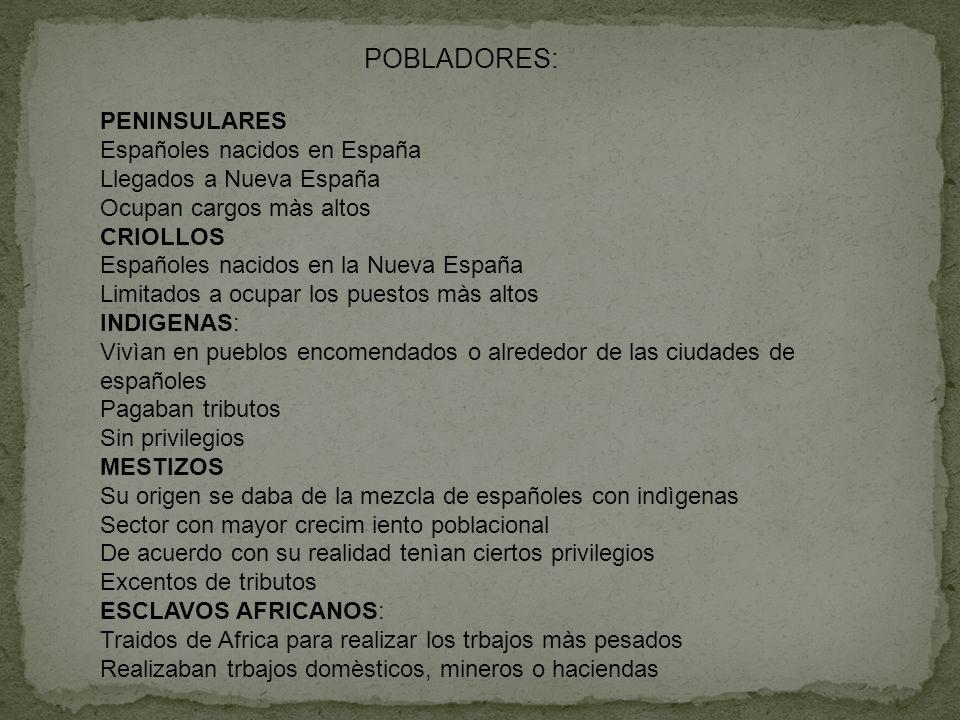 POBLADORES: PENINSULARES Españoles nacidos en España