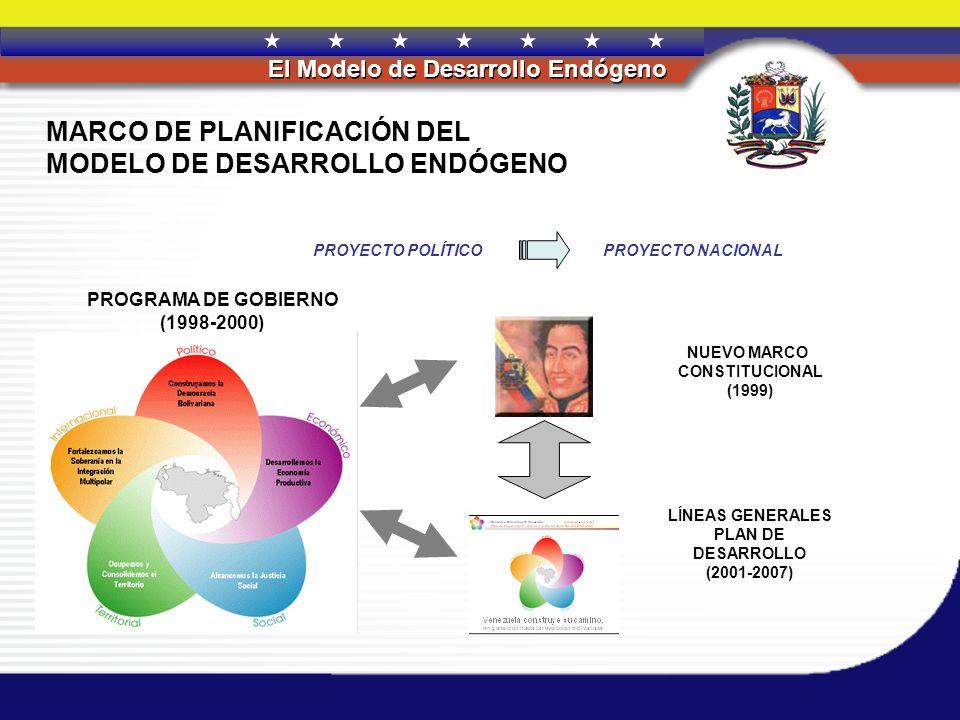 PROGRAMA DE GOBIERNO (1998-2000)