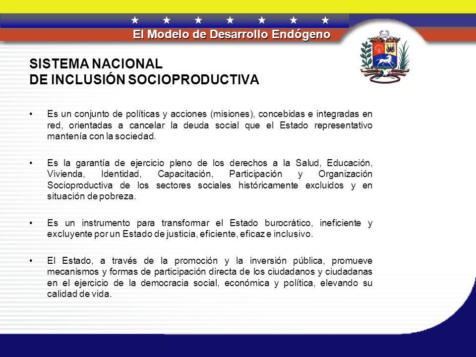 SISTEMA NACIONAL DE INCLUSIÓN SOCIOPRODUCTIVA