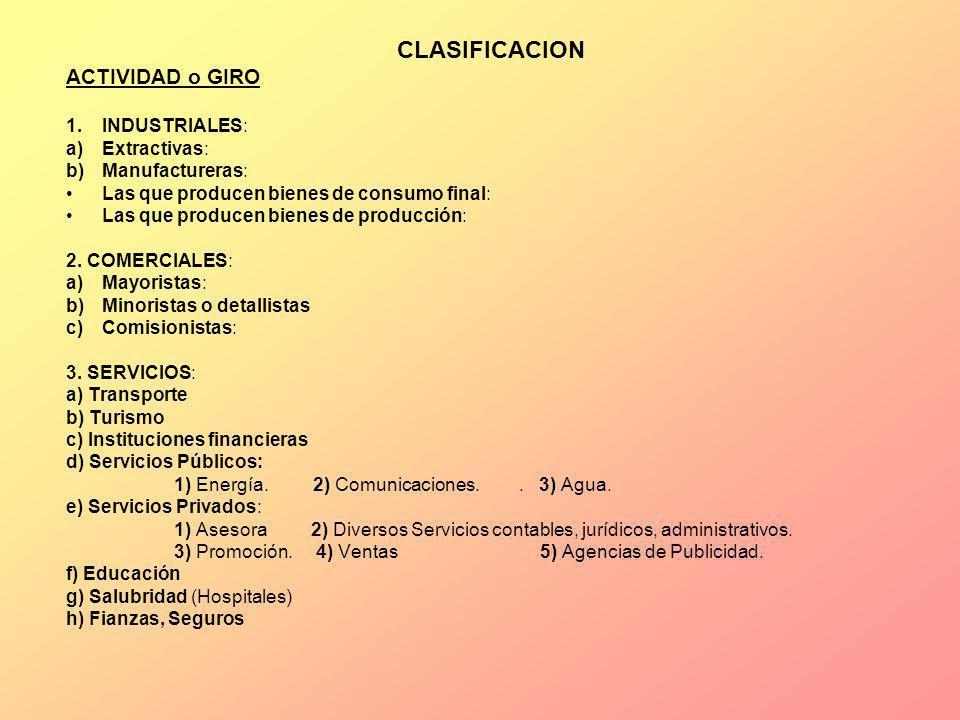 CLASIFICACION ACTIVIDAD o GIRO INDUSTRIALES: Extractivas: