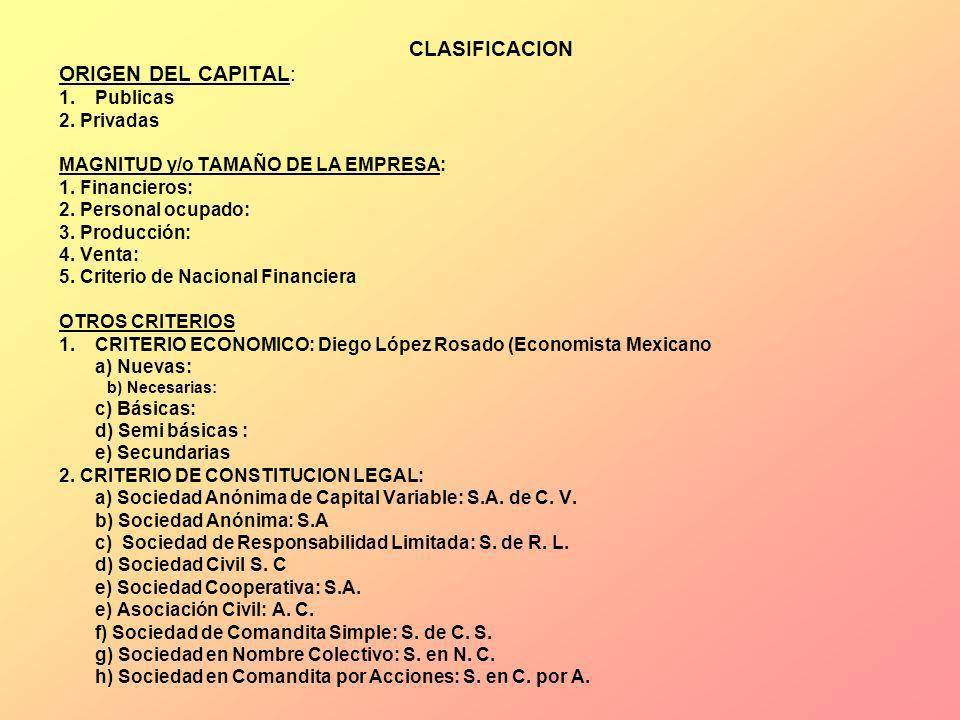 CLASIFICACION ORIGEN DEL CAPITAL: Publicas 2. Privadas