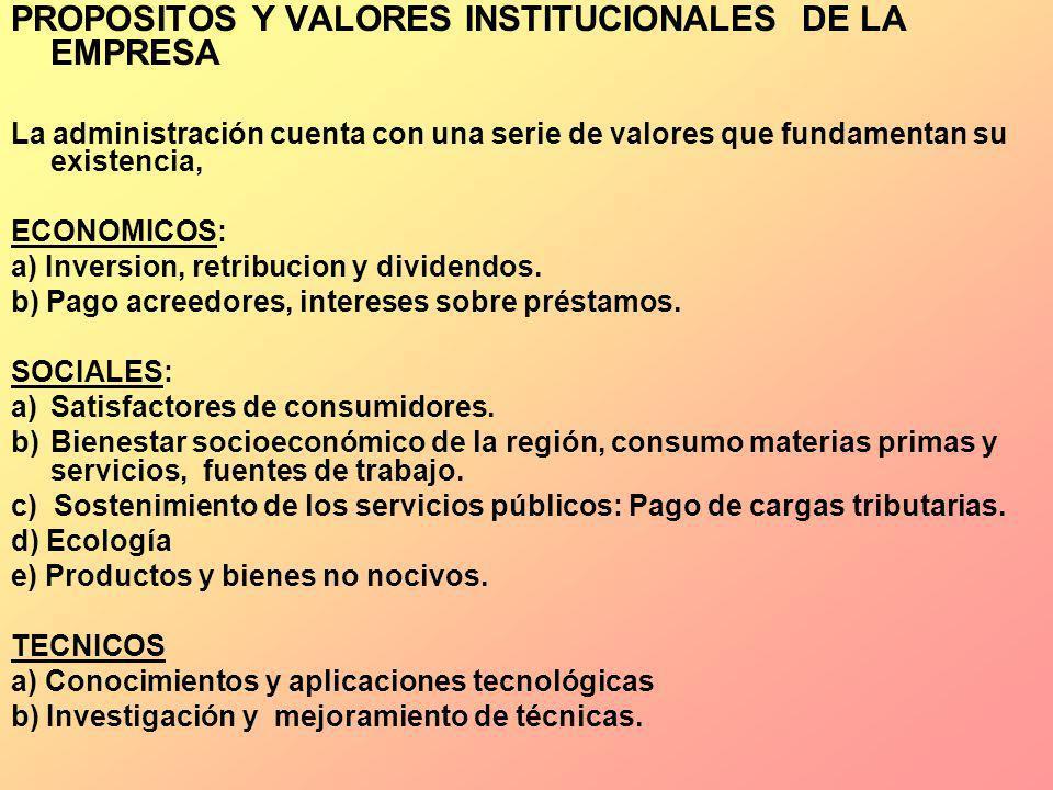 PROPOSITOS Y VALORES INSTITUCIONALES DE LA EMPRESA