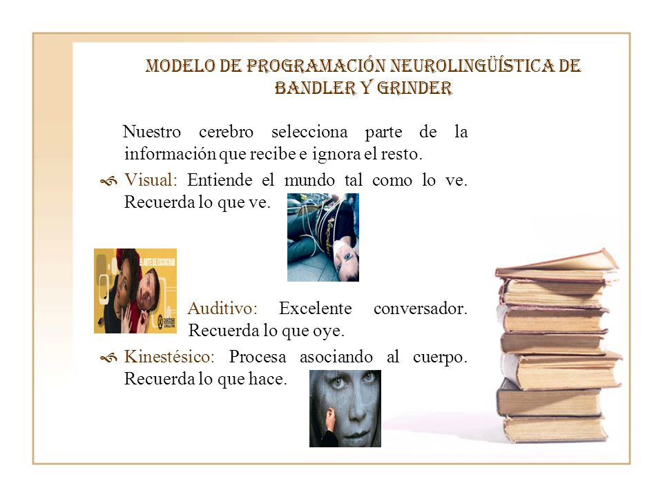 Modelo de Programación Neurolingüística de Bandler y Grinder