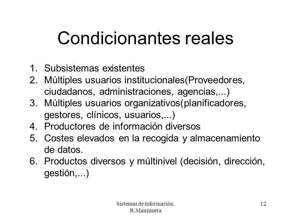 Condicionantes reales